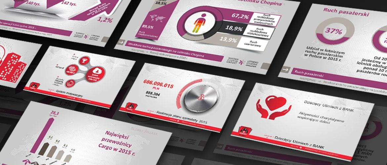 Prezentacja biznesowa Power Point - prezentacje biznesowe - zapleczegraficzne.pl